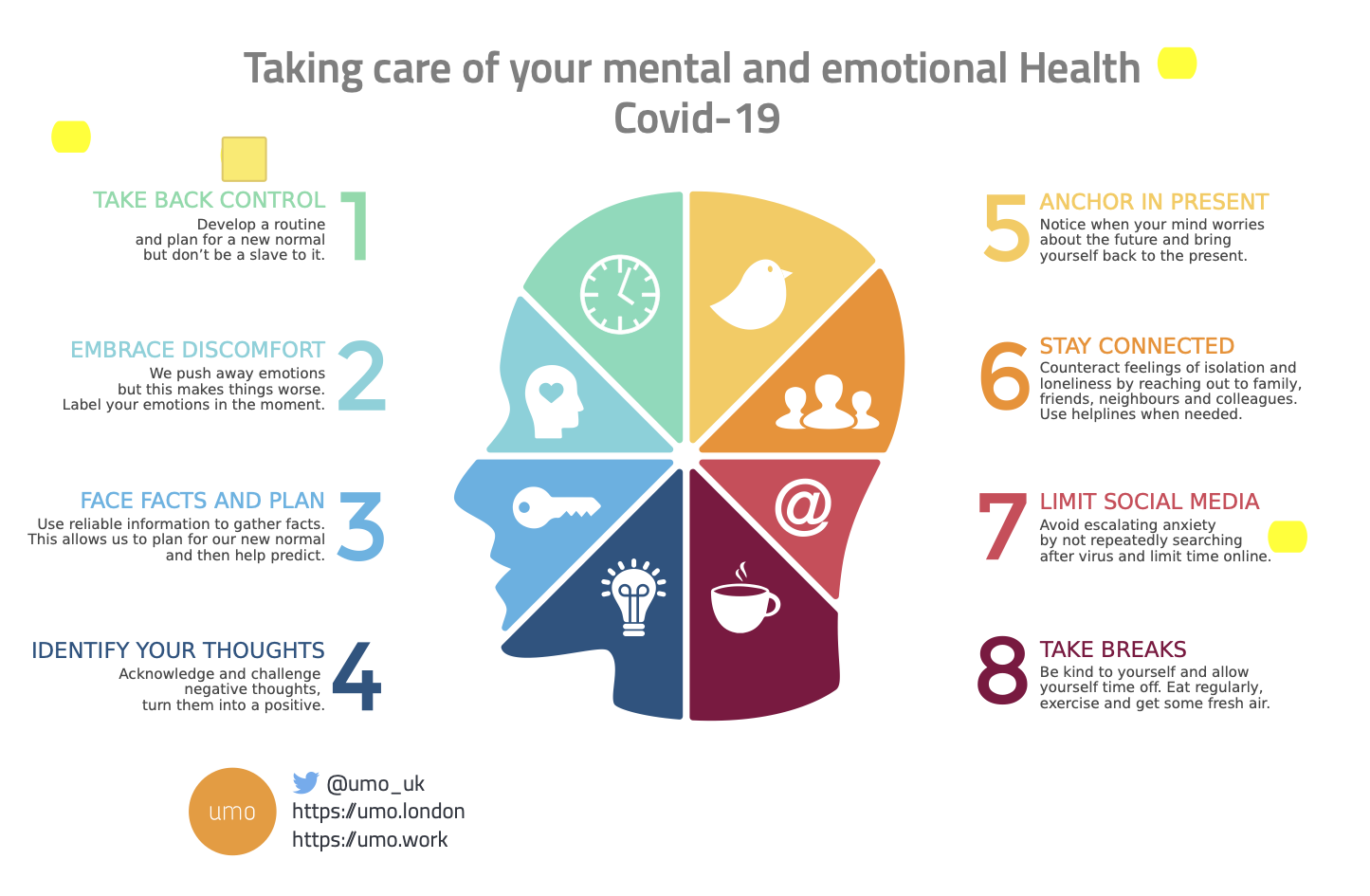 Taking care of your mental health with covid-19